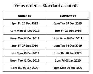 Xmas orders Standard accounts