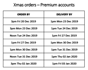 Xmas orders Premium accounts